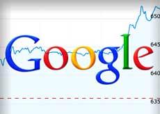 Investir no motor de busca Google