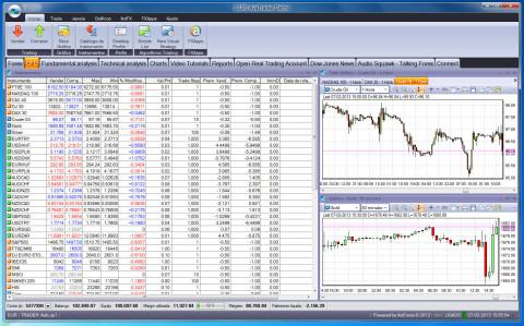 AvaTrader - Plataforma de Negociação da AvaFX para Windows