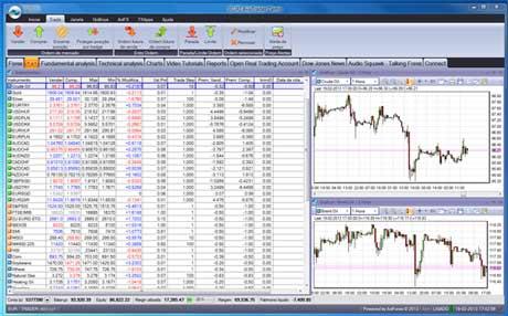 Plataforma Forex AVATRADER - Comece a negociar e ganhe dinheiro