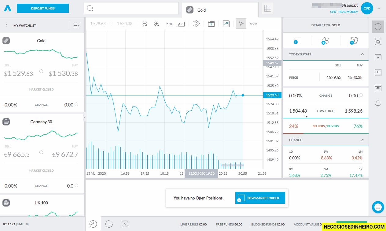 Como abrir conta na corretora Trading 212