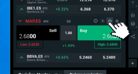 Como comprar ações na Bolsa de Valores de Espanha
