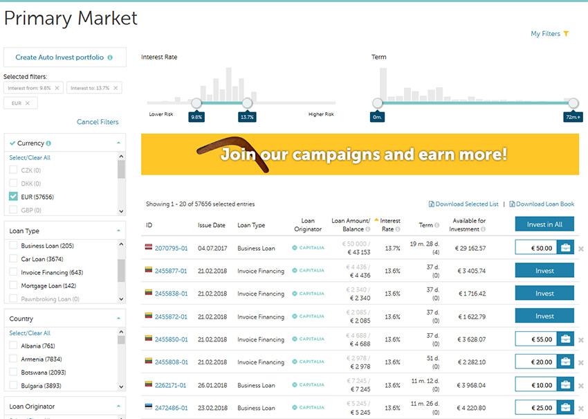 Como investir em empréstimos na plataforma de crowdfunding Mintos