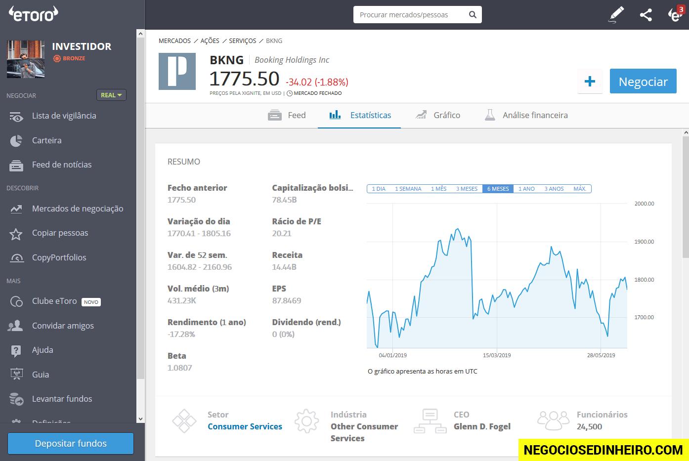 Comprar ações do Booking.com