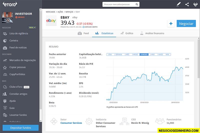 Comprar ações do eBay