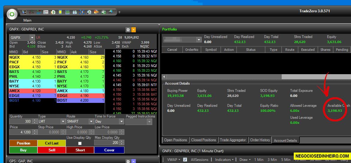 Day Trader ganha mais de 200 euros por dia na Bolsa