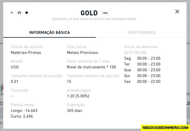 Detalhes do CFD de ouro