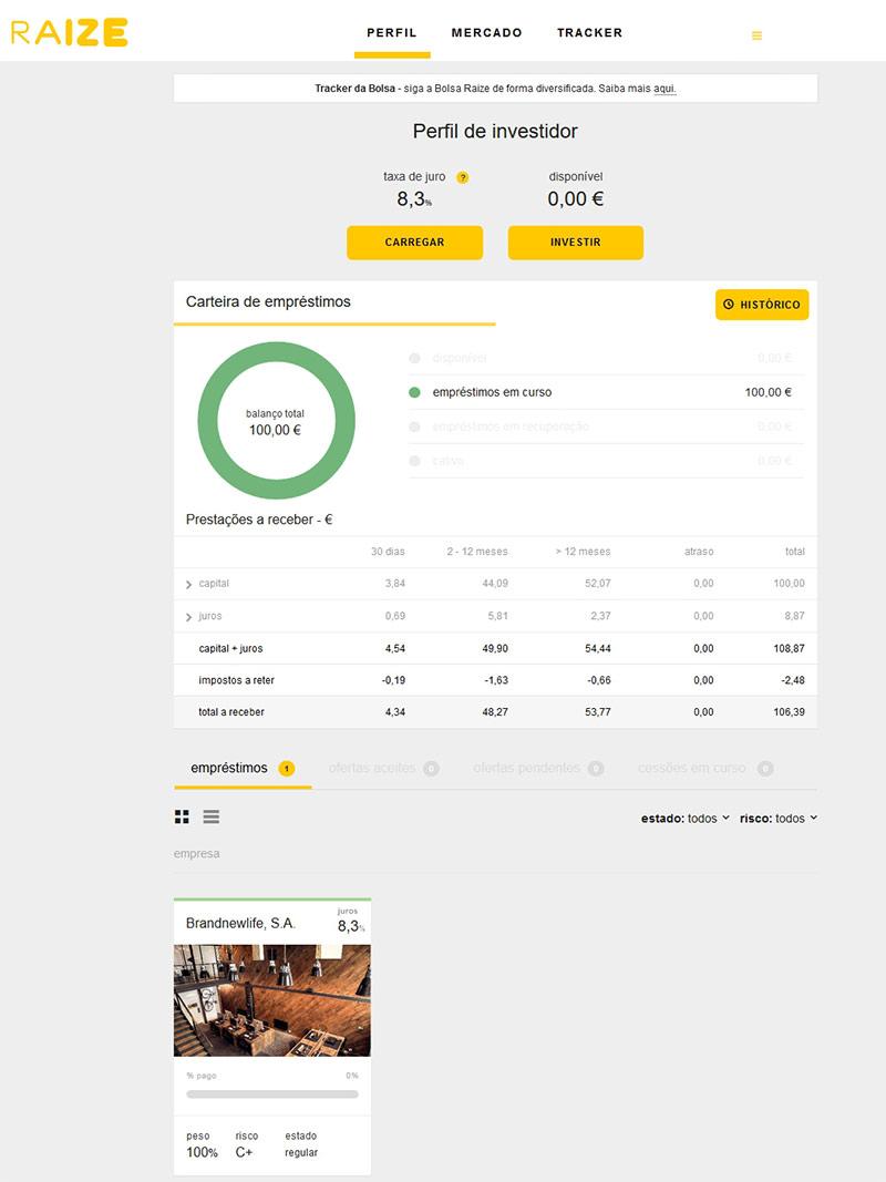 Investimento na Raize, a plataforma de empréstimos colaborativos portuguesa