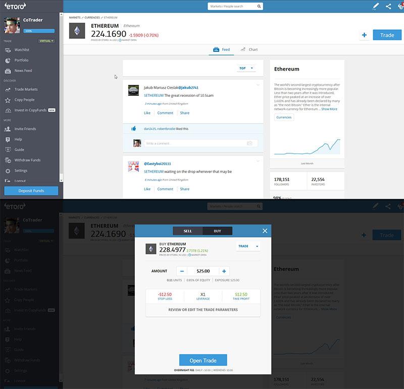 Plataforma eToro para lucrar com o preço do Ethereum