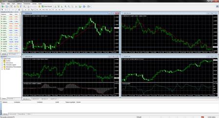 Plataforma de negociação MetaTrader 4 - Markets.com