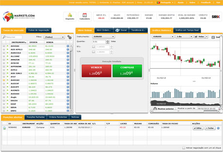 markets webtrader