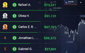 Melhores investidores do Brasil na IQOPTION
