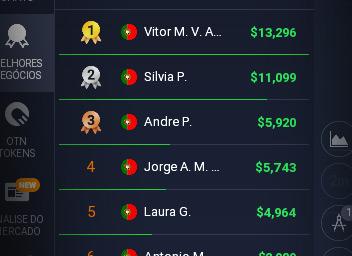 Melhores investidores de Portugal na IQOPTION
