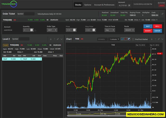 Plataforma de investimento da corretora TradeZero