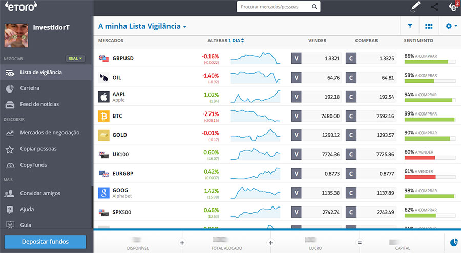Plataforma Etoro Webtrader