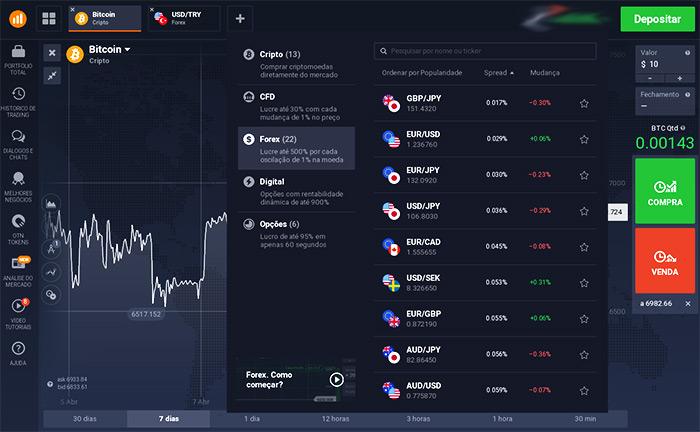 Plataforma de trading da IQOPTION