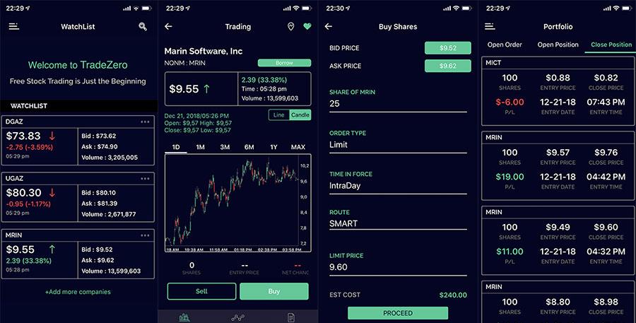 Plataforma ZeroMOBILE para day trading na TradeZero
