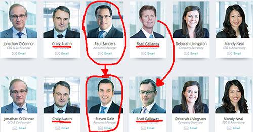 Fotos falsas dos trabalhadores da fraude Rockwell Partners
