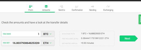Site Changelly para Exchange de Criptomoedas